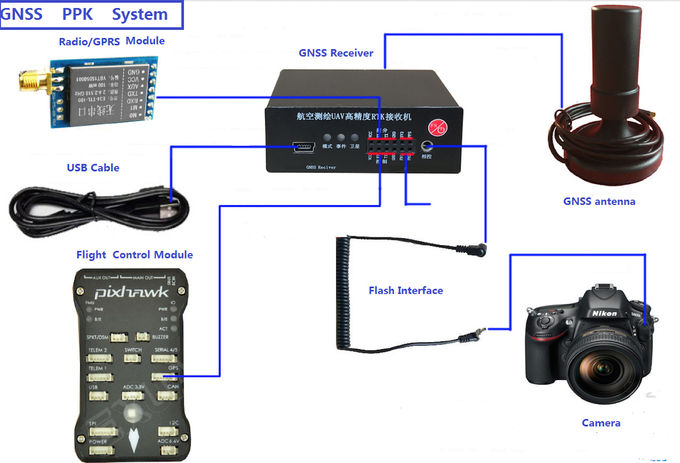 High Precise Positioning PPK GNSS System for Multicopter and Fixed Wing UAV Drone Mapping